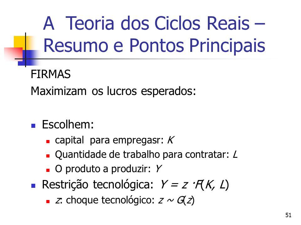 51 FIRMAS Maximizam os lucros esperados: Escolhem: capital para empregasr: K Quantidade de trabalho para contratar: L O produto a produzir: Y Restriçã