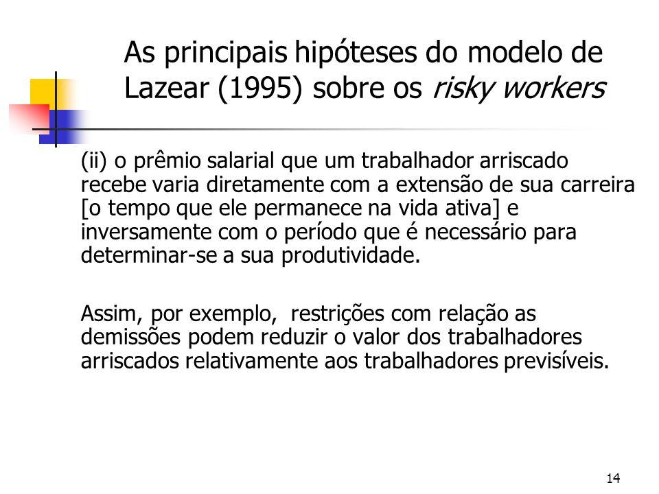 14 As principais hipóteses do modelo de Lazear (1995) sobre os risky workers (ii) o prêmio salarial que um trabalhador arriscado recebe varia diretamente com a extensão de sua carreira [o tempo que ele permanece na vida ativa] e inversamente com o período que é necessário para determinar-se a sua produtividade.