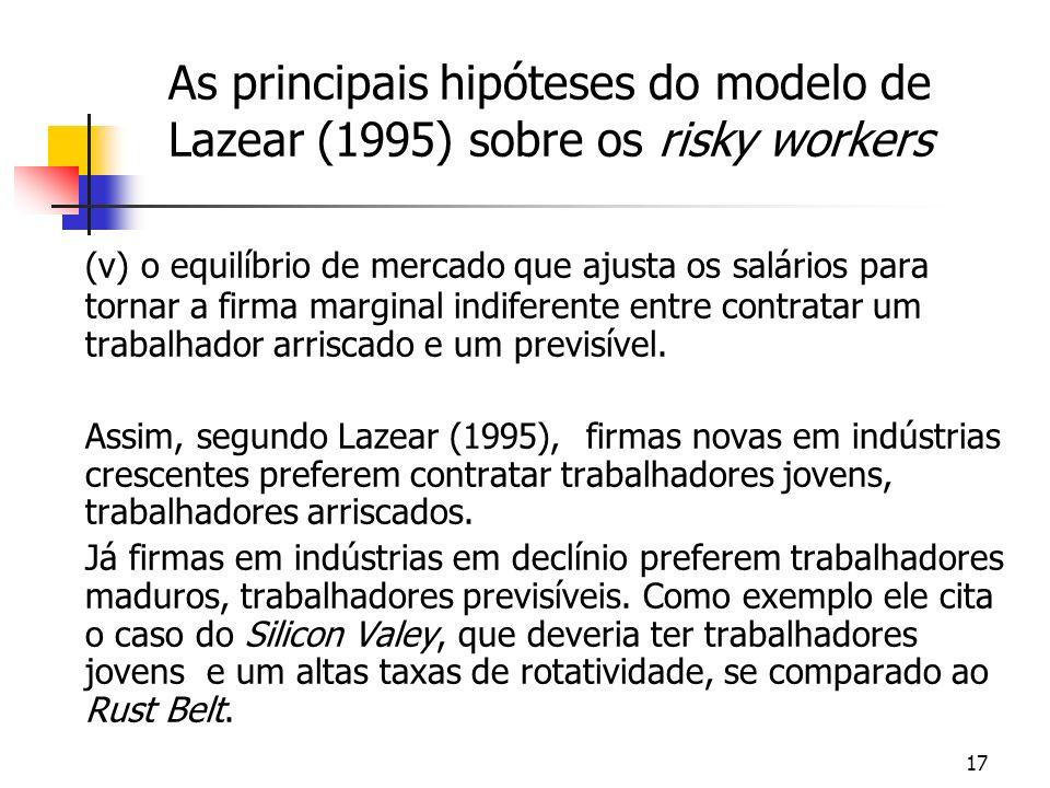 17 As principais hipóteses do modelo de Lazear (1995) sobre os risky workers (v) o equilíbrio de mercado que ajusta os salários para tornar a firma marginal indiferente entre contratar um trabalhador arriscado e um previsível.