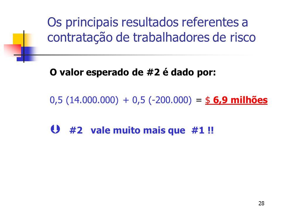 28 Os principais resultados referentes a contratação de trabalhadores de risco O valor esperado de #2 é dado por: 0,5 (14.000.000) + 0,5 (-200.000) = $ 6,9 milhões #2 vale muito mais que #1 !!