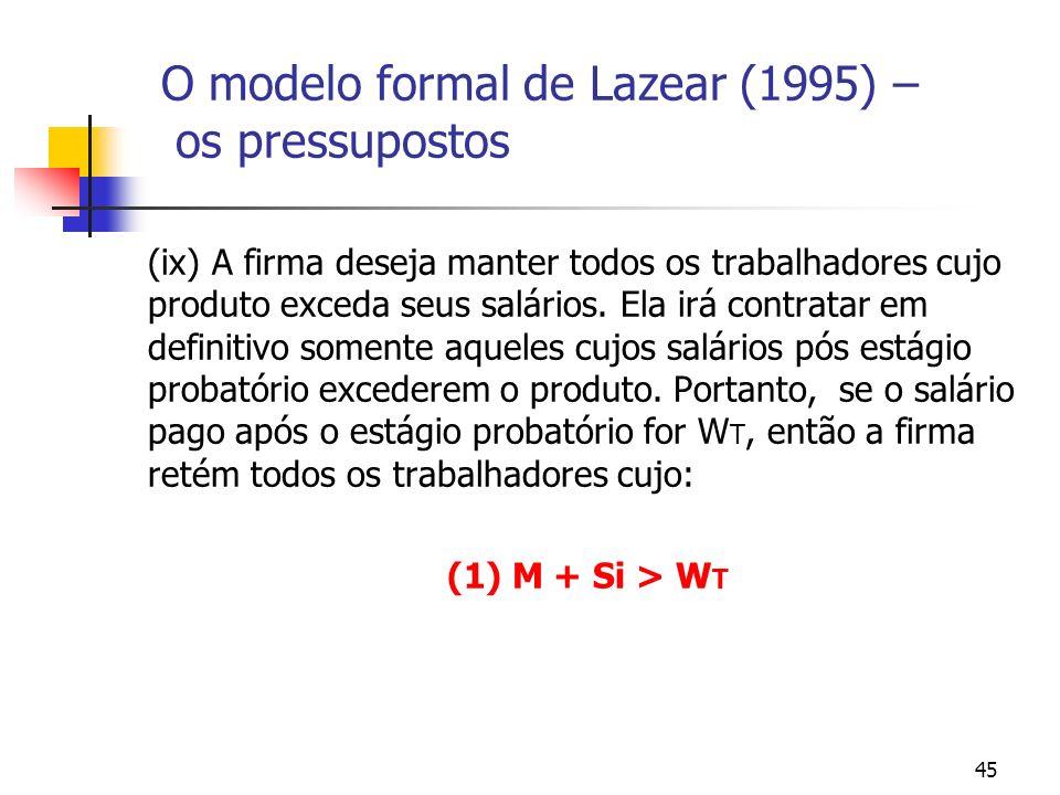 45 O modelo formal de Lazear (1995) – os pressupostos (ix) A firma deseja manter todos os trabalhadores cujo produto exceda seus salários.