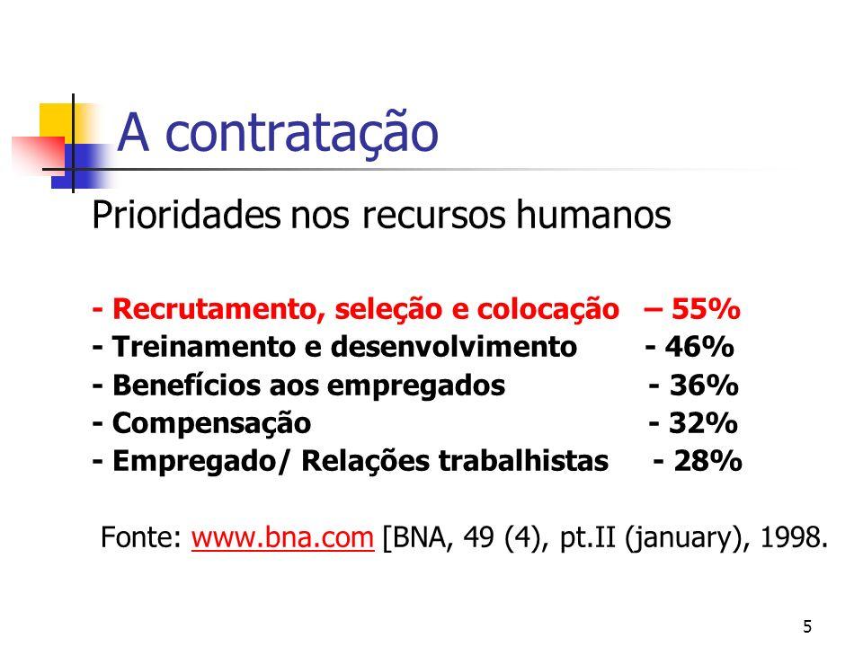 5 A contratação Prioridades nos recursos humanos - Recrutamento, seleção e colocação – 55% - Treinamento e desenvolvimento - 46% - Benefícios aos empregados - 36% - Compensação - 32% - Empregado/ Relações trabalhistas - 28% Fonte: www.bna.com [BNA, 49 (4), pt.II (january), 1998.www.bna.com