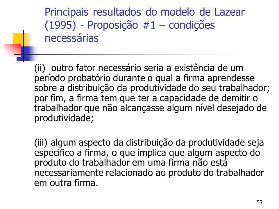 53 Principais resultados do modelo de Lazear (1995) - Proposição #1 – condições necessárias (ii) outro fator necessário seria a existência de um período probatório durante o qual a firma aprendesse sobre a distribuição da produtividade do seu trabalhador; por fim, a firma tem que ter a capacidade de demitir o trabalhador que não alcançasse algum nível desejado de produtividade; (iii) algum aspecto da distribuição da produtividade seja especifico a firma, o que implica que algum aspecto do produto do trabalhador em uma firma não está necessariamente relacionado ao produto do trabalhador em outra firma.