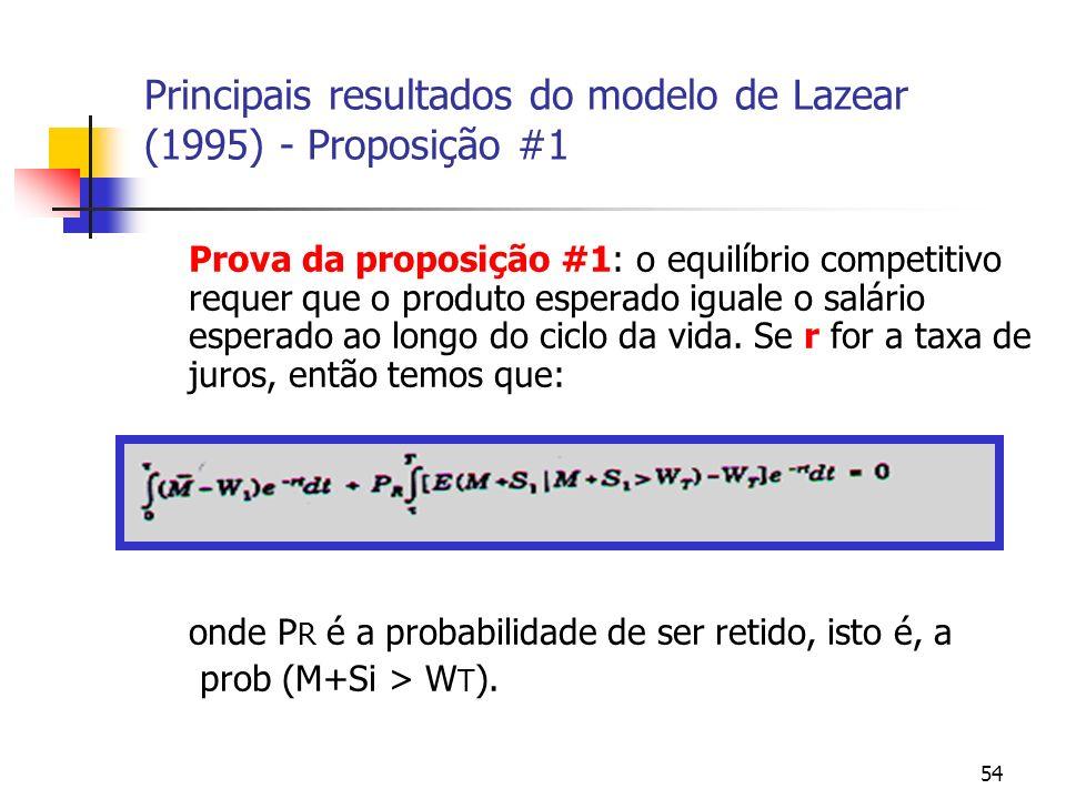 54 Principais resultados do modelo de Lazear (1995) - Proposição #1 Prova da proposição #1: o equilíbrio competitivo requer que o produto esperado iguale o salário esperado ao longo do ciclo da vida.