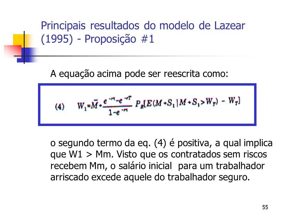 55 Principais resultados do modelo de Lazear (1995) - Proposição #1 A equação acima pode ser reescrita como: o segundo termo da eq.