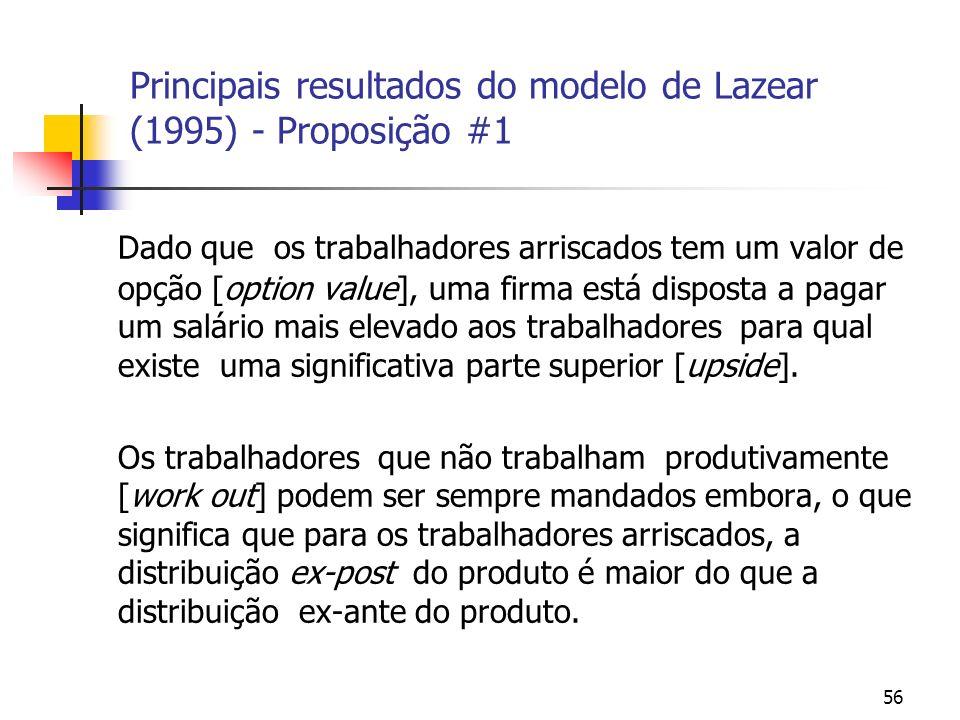 56 Principais resultados do modelo de Lazear (1995) - Proposição #1 Dado que os trabalhadores arriscados tem um valor de opção [option value], uma firma está disposta a pagar um salário mais elevado aos trabalhadores para qual existe uma significativa parte superior [upside].