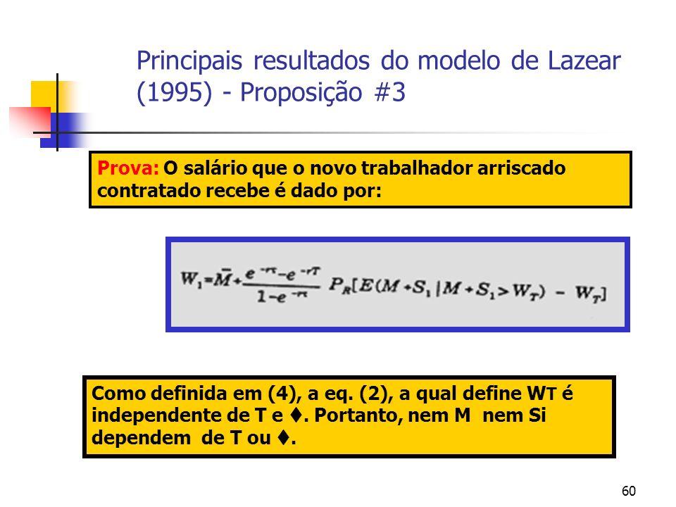 60 Principais resultados do modelo de Lazear (1995) - Proposição #3 Prova: O salário que o novo trabalhador arriscado contratado recebe é dado por: Como definida em (4), a eq.