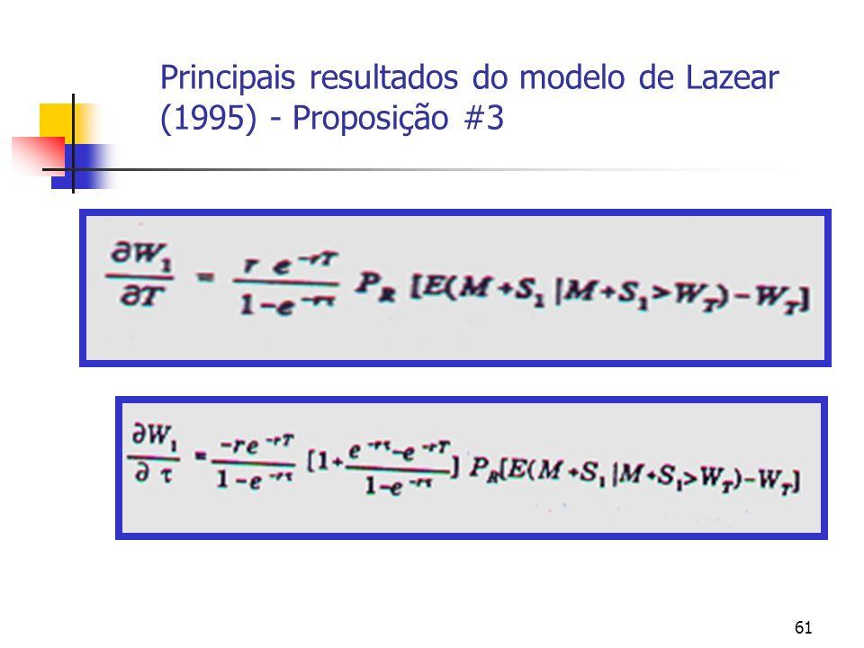 61 Principais resultados do modelo de Lazear (1995) - Proposição #3