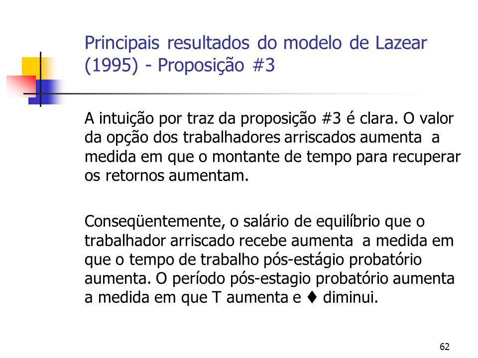 62 Principais resultados do modelo de Lazear (1995) - Proposição #3 A intuição por traz da proposição #3 é clara.