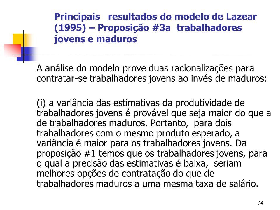 64 Principais resultados do modelo de Lazear (1995) – Proposição #3a trabalhadores jovens e maduros A análise do modelo prove duas racionalizações para contratar-se trabalhadores jovens ao invés de maduros: (i) a variância das estimativas da produtividade de trabalhadores jovens é provável que seja maior do que a de trabalhadores maduros.