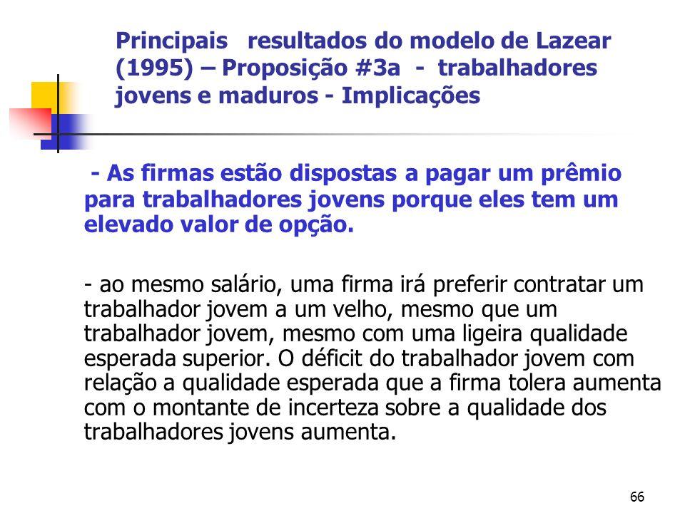 66 Principais resultados do modelo de Lazear (1995) – Proposição #3a - trabalhadores jovens e maduros - Implicações - As firmas estão dispostas a pagar um prêmio para trabalhadores jovens porque eles tem um elevado valor de opção.