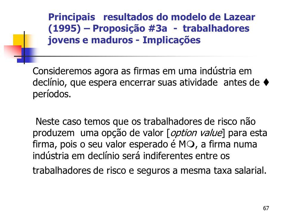 67 Principais resultados do modelo de Lazear (1995) – Proposição #3a - trabalhadores jovens e maduros - Implicações Consideremos agora as firmas em uma indústria em declínio, que espera encerrar suas atividade antes de períodos.