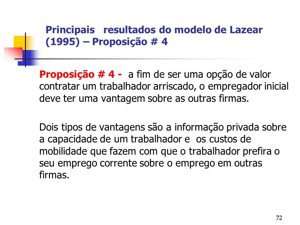 72 Principais resultados do modelo de Lazear (1995) – Proposição # 4 Proposição # 4 - a fim de ser uma opção de valor contratar um trabalhador arriscado, o empregador inicial deve ter uma vantagem sobre as outras firmas.