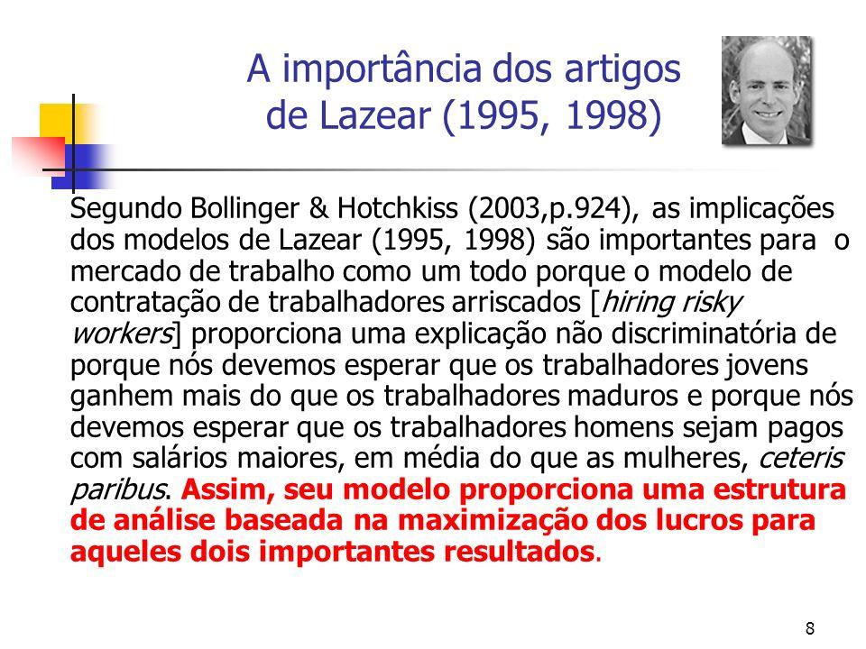8 A importância dos artigos de Lazear (1995, 1998) Segundo Bollinger & Hotchkiss (2003,p.924), as implicações dos modelos de Lazear (1995, 1998) são importantes para o mercado de trabalho como um todo porque o modelo de contratação de trabalhadores arriscados [hiring risky workers] proporciona uma explicação não discriminatória de porque nós devemos esperar que os trabalhadores jovens ganhem mais do que os trabalhadores maduros e porque nós devemos esperar que os trabalhadores homens sejam pagos com salários maiores, em média do que as mulheres, ceteris paribus.