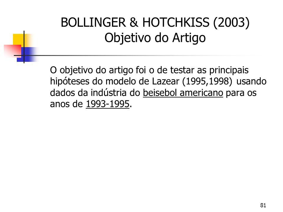 81 BOLLINGER & HOTCHKISS (2003) Objetivo do Artigo O objetivo do artigo foi o de testar as principais hipóteses do modelo de Lazear (1995,1998) usando dados da indústria do beisebol americano para os anos de 1993-1995.