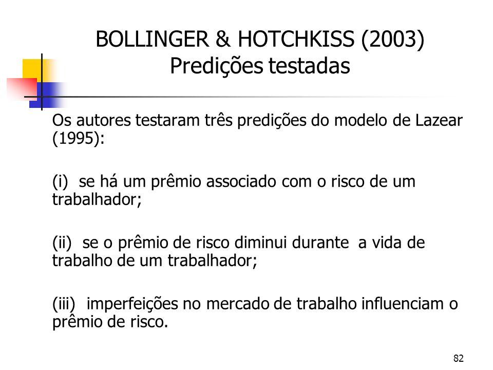 82 BOLLINGER & HOTCHKISS (2003) Predições testadas Os autores testaram três predições do modelo de Lazear (1995): (i) se há um prêmio associado com o risco de um trabalhador; (ii) se o prêmio de risco diminui durante a vida de trabalho de um trabalhador; (iii) imperfeições no mercado de trabalho influenciam o prêmio de risco.