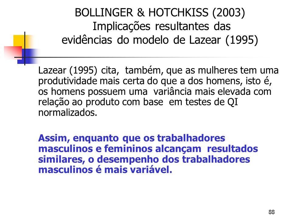 88 BOLLINGER & HOTCHKISS (2003) Implicações resultantes das evidências do modelo de Lazear (1995) Lazear (1995) cita, também, que as mulheres tem uma produtividade mais certa do que a dos homens, isto é, os homens possuem uma variância mais elevada com relação ao produto com base em testes de QI normalizados.