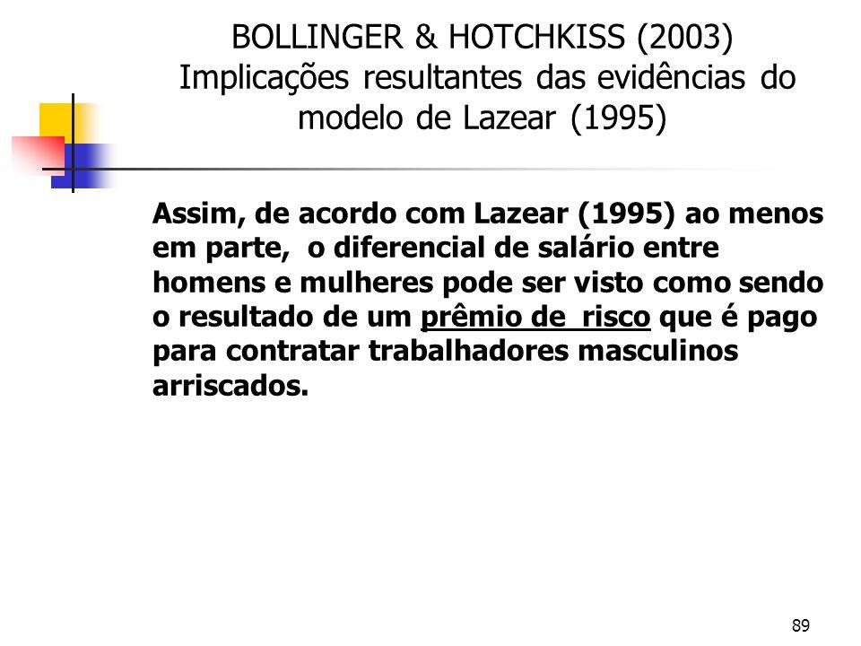 89 BOLLINGER & HOTCHKISS (2003) Implicações resultantes das evidências do modelo de Lazear (1995) Assim, de acordo com Lazear (1995) ao menos em parte, o diferencial de salário entre homens e mulheres pode ser visto como sendo o resultado de um prêmio de risco que é pago para contratar trabalhadores masculinos arriscados.