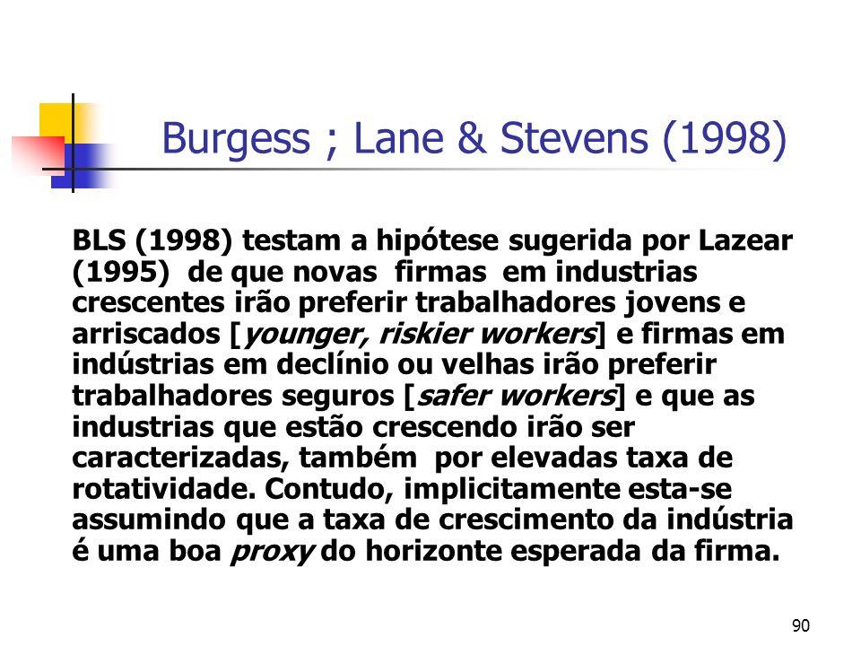 90 Burgess ; Lane & Stevens (1998) BLS (1998) testam a hipótese sugerida por Lazear (1995) de que novas firmas em industrias crescentes irão preferir trabalhadores jovens e arriscados [younger, riskier workers] e firmas em indústrias em declínio ou velhas irão preferir trabalhadores seguros [safer workers] e que as industrias que estão crescendo irão ser caracterizadas, também por elevadas taxa de rotatividade.