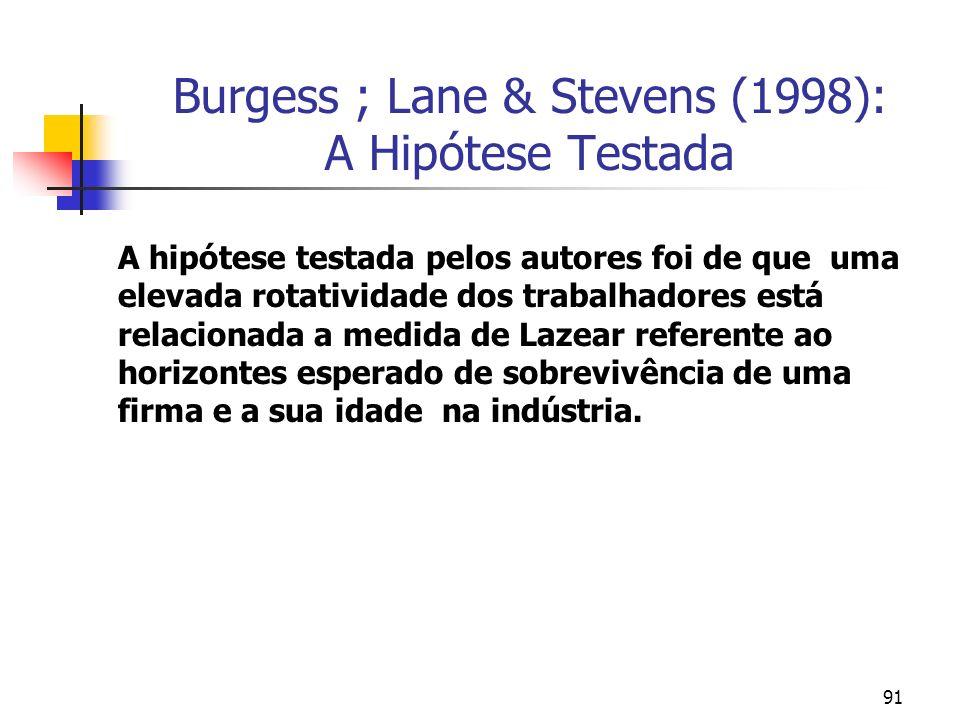 91 Burgess ; Lane & Stevens (1998): A Hipótese Testada A hipótese testada pelos autores foi de que uma elevada rotatividade dos trabalhadores está relacionada a medida de Lazear referente ao horizontes esperado de sobrevivência de uma firma e a sua idade na indústria.