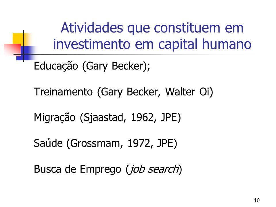 10 Atividades que constituem em investimento em capital humano Educação (Gary Becker); Treinamento (Gary Becker, Walter Oi) Migração (Sjaastad, 1962,