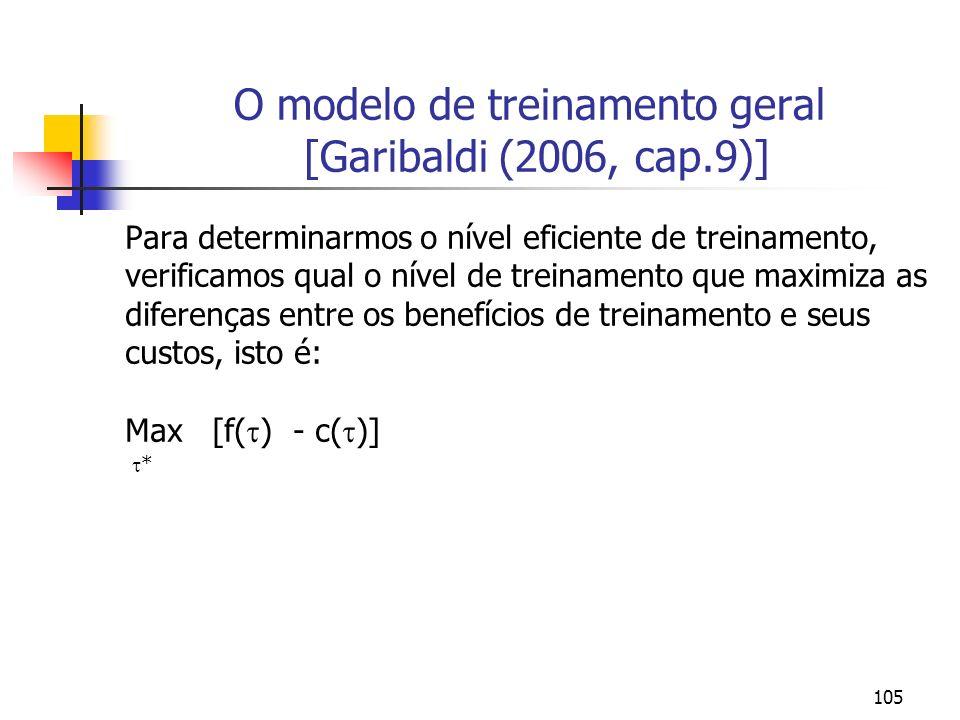 105 O modelo de treinamento geral [Garibaldi (2006, cap.9)] Para determinarmos o nível eficiente de treinamento, verificamos qual o nível de treinamen