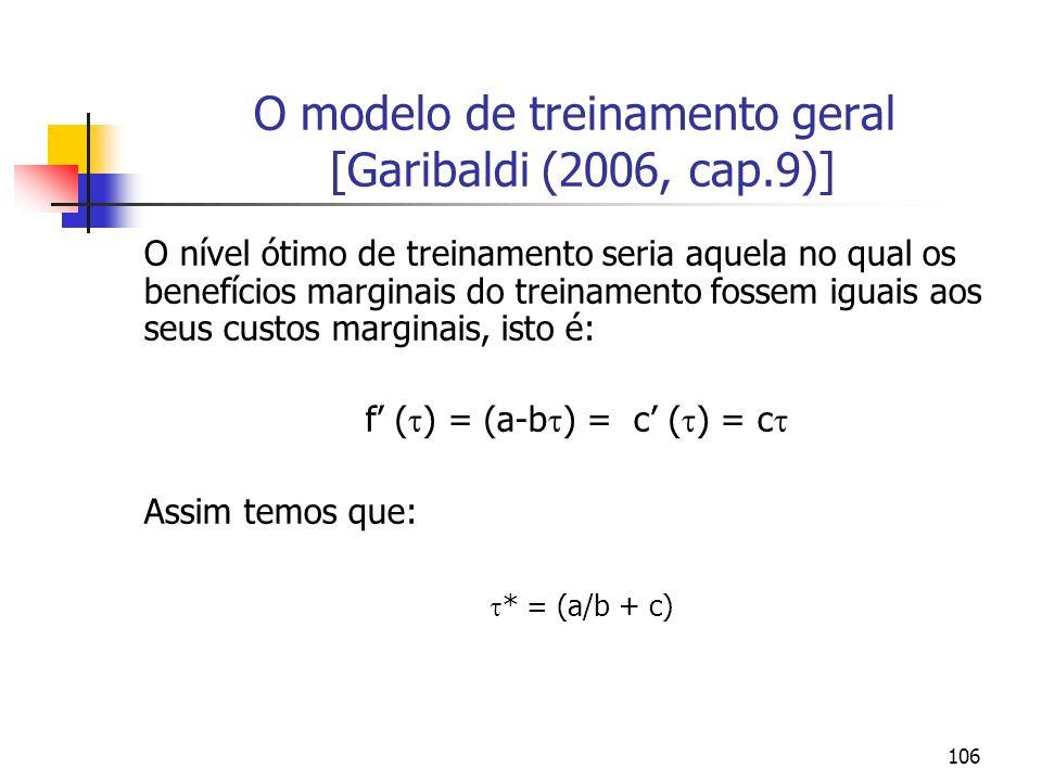 106 O modelo de treinamento geral [Garibaldi (2006, cap.9)] O nível ótimo de treinamento seria aquela no qual os benefícios marginais do treinamento f