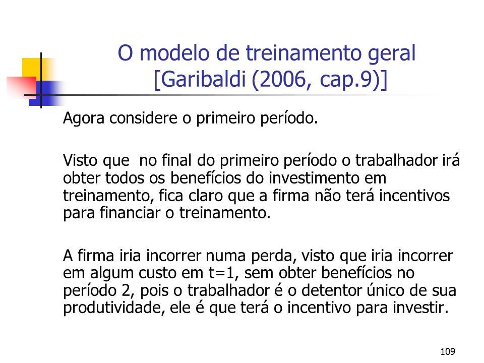 109 O modelo de treinamento geral [Garibaldi (2006, cap.9)] Agora considere o primeiro período. Visto que no final do primeiro período o trabalhador i
