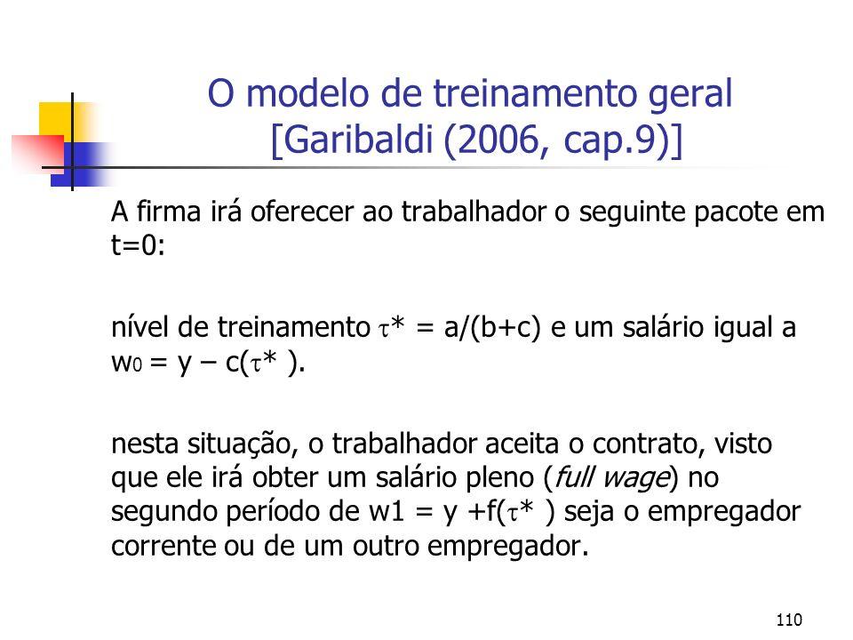 110 O modelo de treinamento geral [Garibaldi (2006, cap.9)] A firma irá oferecer ao trabalhador o seguinte pacote em t=0: nível de treinamento * = a/(