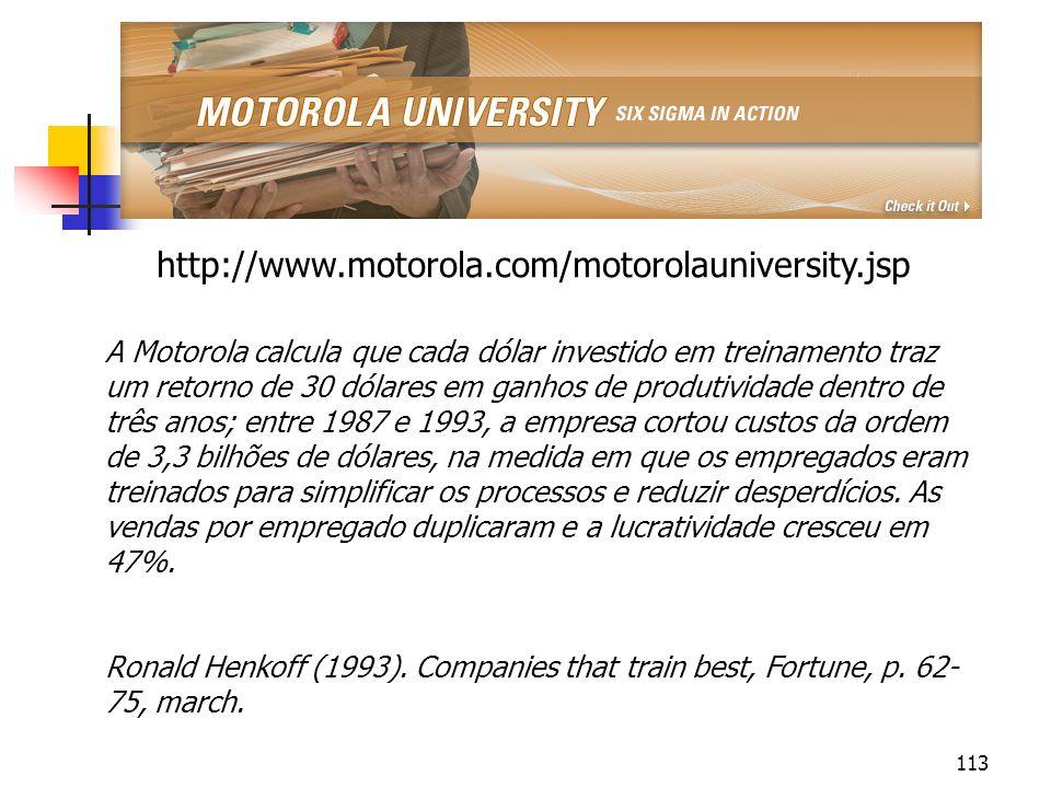 113 http://www.motorola.com/motorolauniversity.jsp A Motorola calcula que cada dólar investido em treinamento traz um retorno de 30 dólares em ganhos