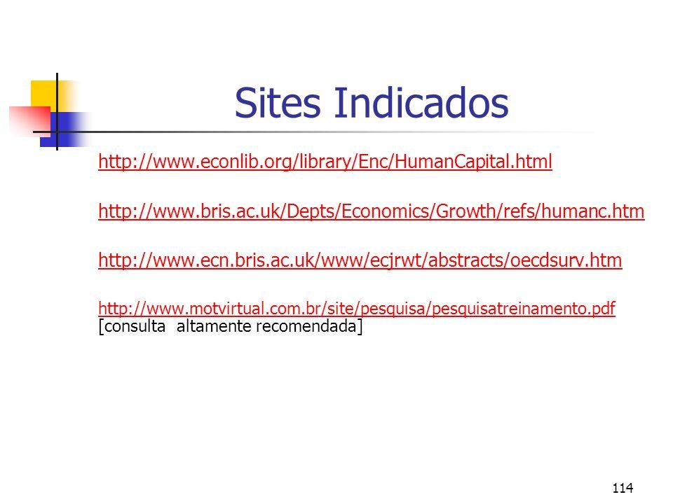 114 Sites Indicados http://www.econlib.org/library/Enc/HumanCapital.html http://www.bris.ac.uk/Depts/Economics/Growth/refs/humanc.htm http://www.ecn.b
