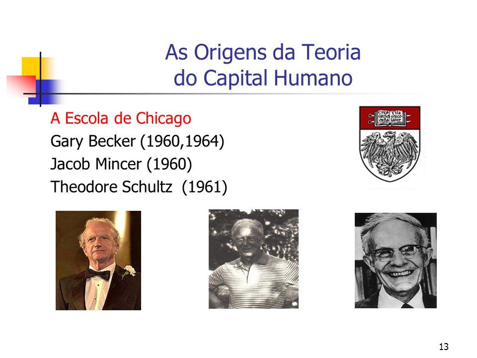 13 As Origens da Teoria do Capital Humano A Escola de Chicago Gary Becker (1960,1964) Jacob Mincer (1960) Theodore Schultz (1961)
