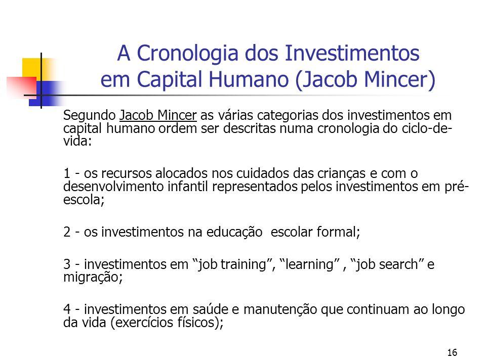 16 A Cronologia dos Investimentos em Capital Humano (Jacob Mincer) Segundo Jacob Mincer as várias categorias dos investimentos em capital humano ordem