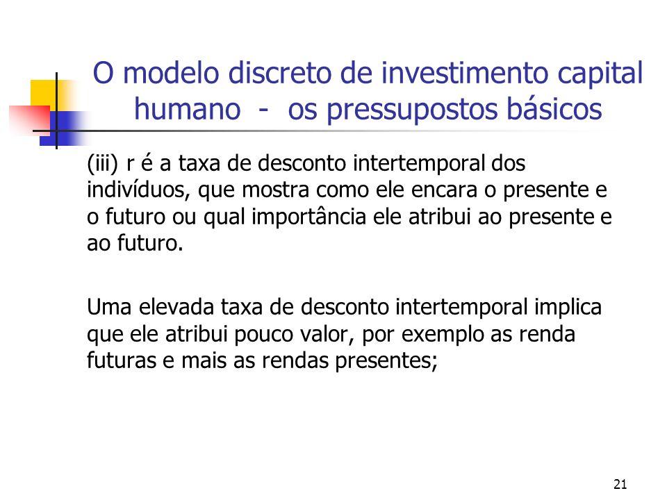 21 O modelo discreto de investimento capital humano - os pressupostos básicos (iii) r é a taxa de desconto intertemporal dos indivíduos, que mostra co