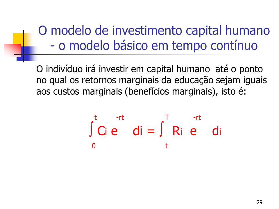 29 O modelo de investimento capital humano - o modelo básico em tempo contínuo O indivíduo irá investir em capital humano até o ponto no qual os retor