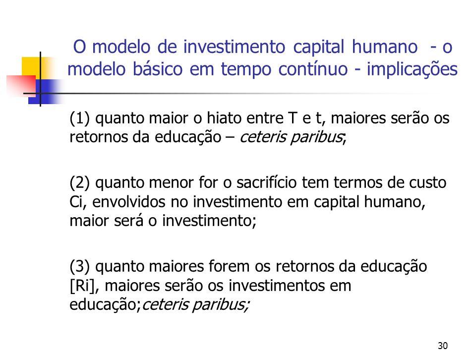 30 O modelo de investimento capital humano - o modelo básico em tempo contínuo - implicações (1) quanto maior o hiato entre T e t, maiores serão os re