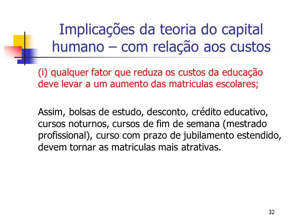 32 Implicações da teoria do capital humano – com relação aos custos (i) qualquer fator que reduza os custos da educação deve levar a um aumento das ma