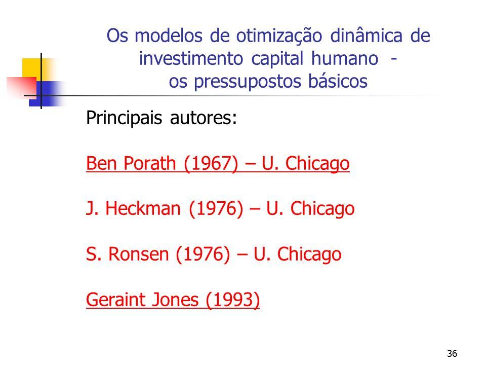 36 Os modelos de otimização dinâmica de investimento capital humano - os pressupostos básicos Principais autores: Ben Porath (1967) – U. Chicago J. He