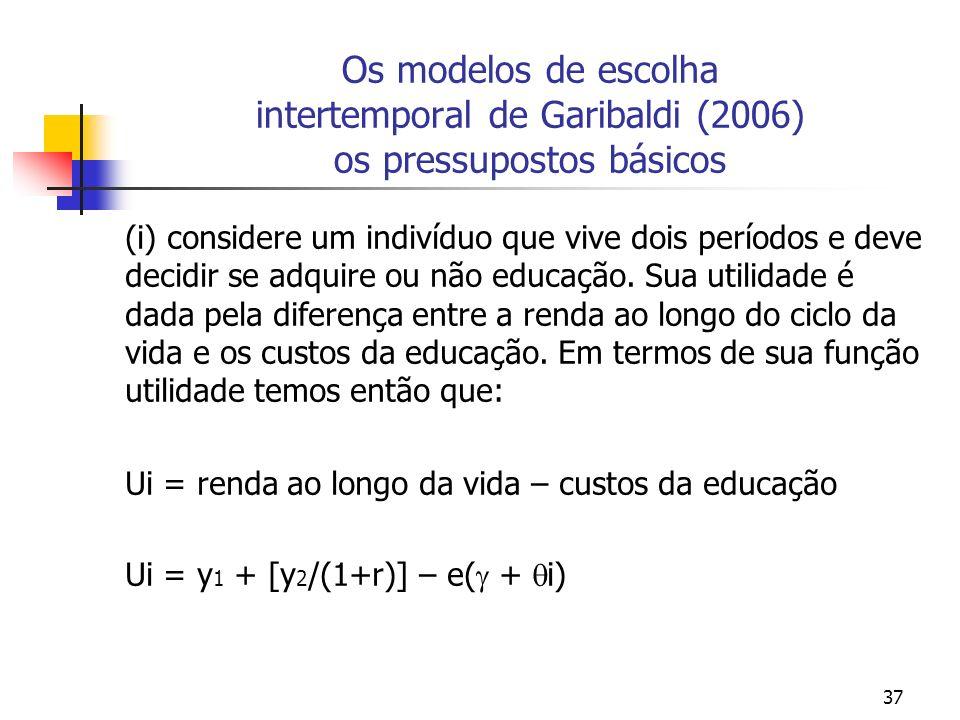 37 Os modelos de escolha intertemporal de Garibaldi (2006) os pressupostos básicos (i) considere um indivíduo que vive dois períodos e deve decidir se