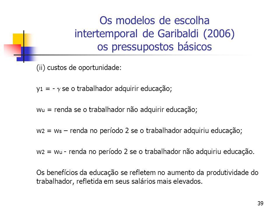 39 Os modelos de escolha intertemporal de Garibaldi (2006) os pressupostos básicos (ii) custos de oportunidade: y 1 = - se o trabalhador adquirir educ
