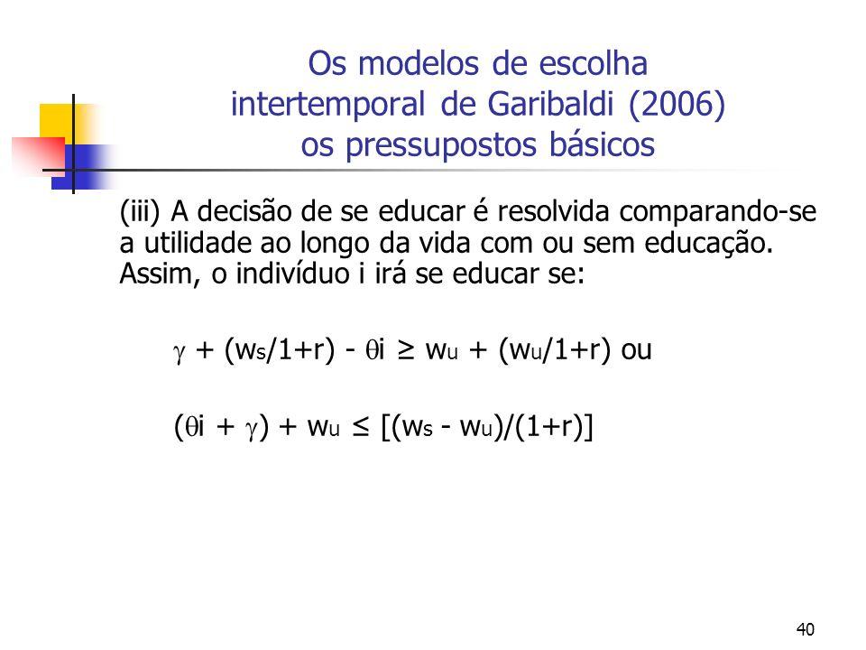 40 Os modelos de escolha intertemporal de Garibaldi (2006) os pressupostos básicos (iii) A decisão de se educar é resolvida comparando-se a utilidade