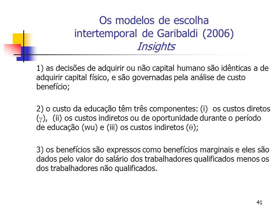 41 Os modelos de escolha intertemporal de Garibaldi (2006) Insights 1) as decisões de adquirir ou não capital humano são idênticas a de adquirir capit