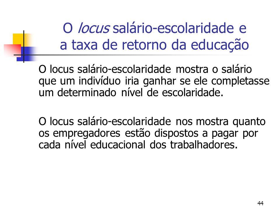 44 O locus salário-escolaridade e a taxa de retorno da educação O locus salário-escolaridade mostra o salário que um indivíduo iria ganhar se ele comp