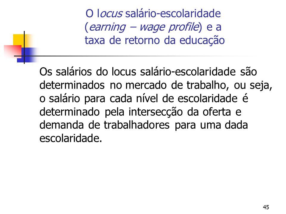 45 O locus salário-escolaridade (earning – wage profile) e a taxa de retorno da educação Os salários do locus salário-escolaridade são determinados no