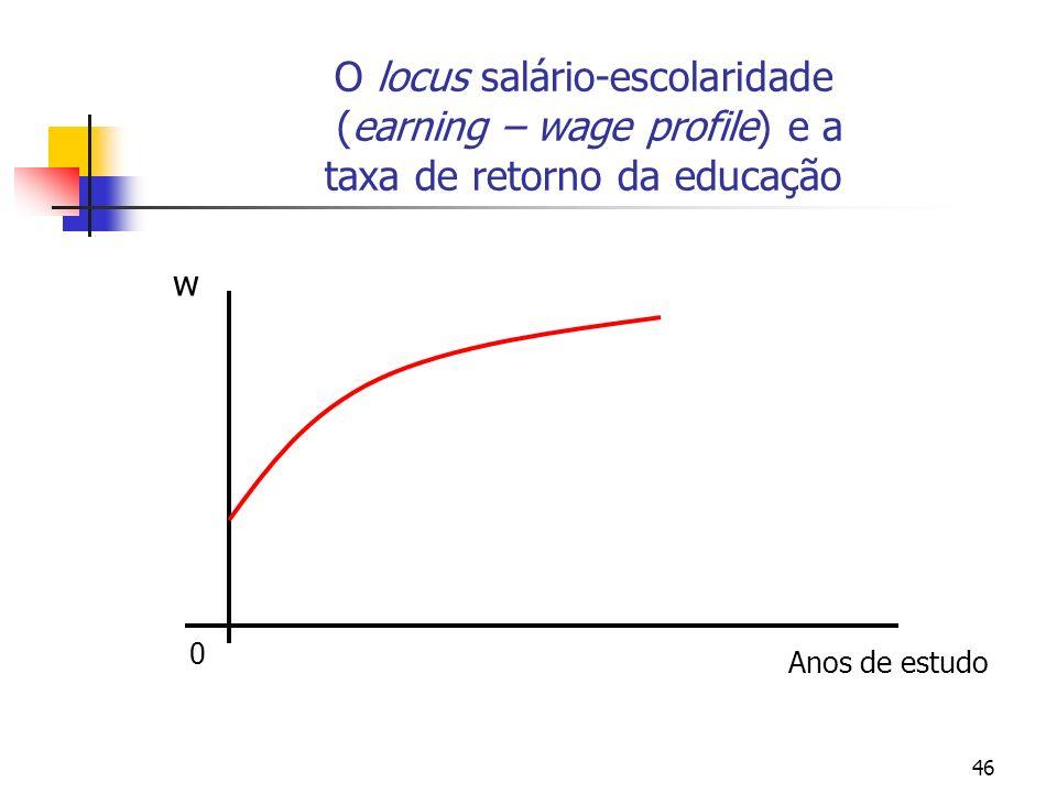 46 O locus salário-escolaridade (earning – wage profile) e a taxa de retorno da educação 0 w Anos de estudo
