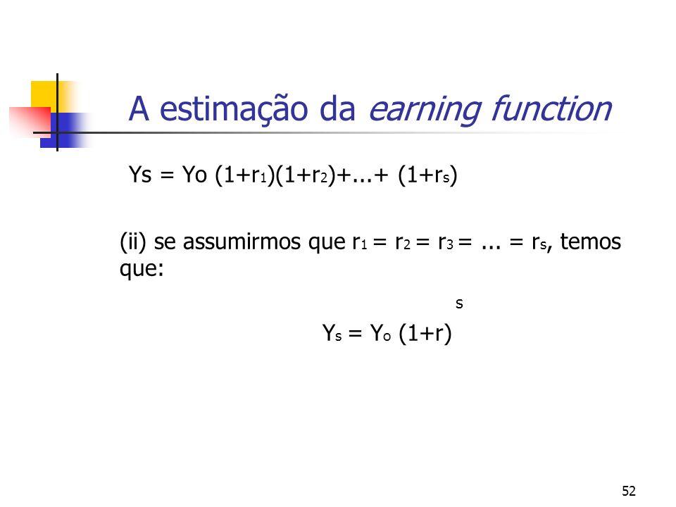 52 A estimação da earning function Ys = Yo (1+r 1 )(1+r 2 )+...+ (1+r s ) (ii) se assumirmos que r 1 = r 2 = r 3 =... = r s, temos que: s Y s = Y o (1