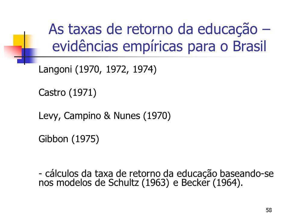 58 As taxas de retorno da educação – evidências empíricas para o Brasil Langoni (1970, 1972, 1974) Castro (1971) Levy, Campino & Nunes (1970) Gibbon (
