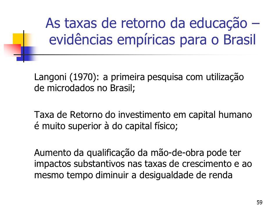 59 As taxas de retorno da educação – evidências empíricas para o Brasil Langoni (1970): a primeira pesquisa com utilização de microdados no Brasil; Ta