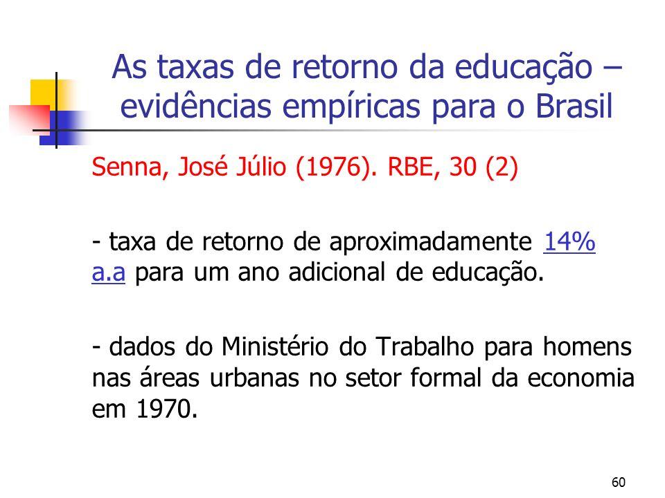 60 As taxas de retorno da educação – evidências empíricas para o Brasil Senna, José Júlio (1976). RBE, 30 (2) - taxa de retorno de aproximadamente 14%