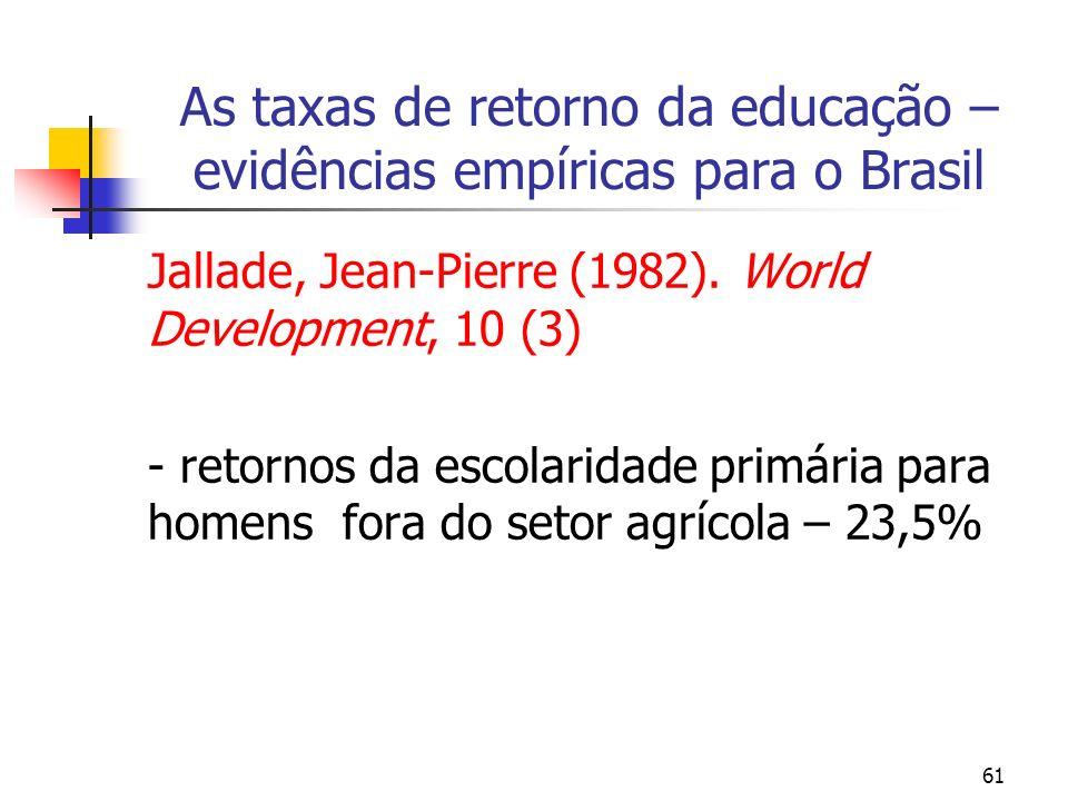 61 As taxas de retorno da educação – evidências empíricas para o Brasil Jallade, Jean-Pierre (1982). World Development, 10 (3) - retornos da escolarid